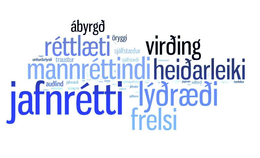 Þjóðfundur